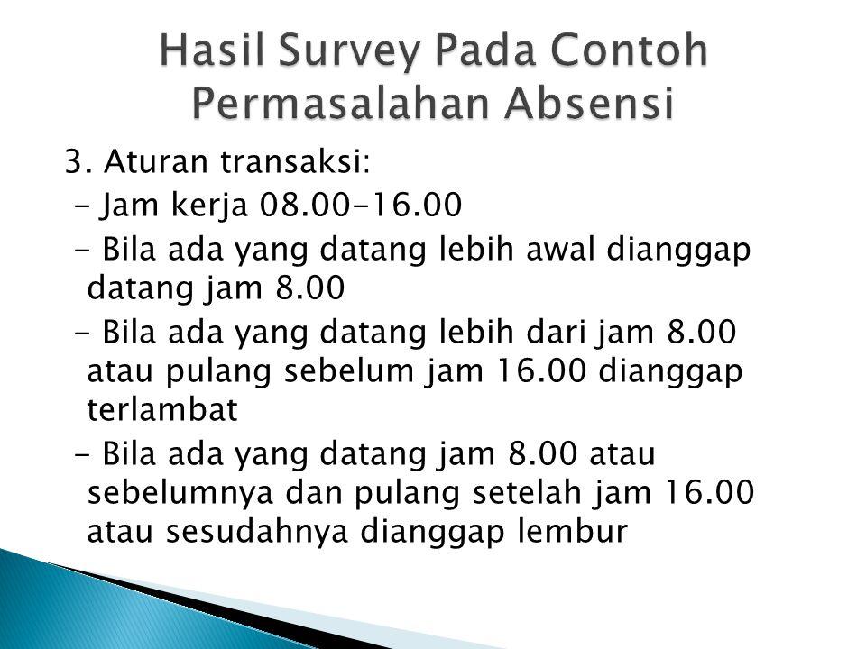 3. Aturan transaksi: - Jam kerja 08.00-16.00 - Bila ada yang datang lebih awal dianggap datang jam 8.00 - Bila ada yang datang lebih dari jam 8.00 ata