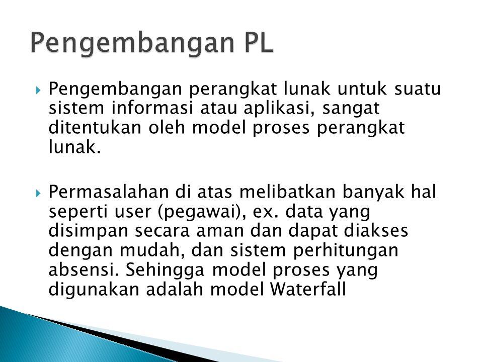  Pengembangan perangkat lunak untuk suatu sistem informasi atau aplikasi, sangat ditentukan oleh model proses perangkat lunak.