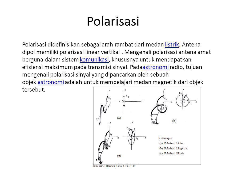 Polarisasi Polarisasi didefinisikan sebagai arah rambat dari medan listrik. Antena dipol memiliki polarisasi linear vertikal. Mengenali polarisasi ant