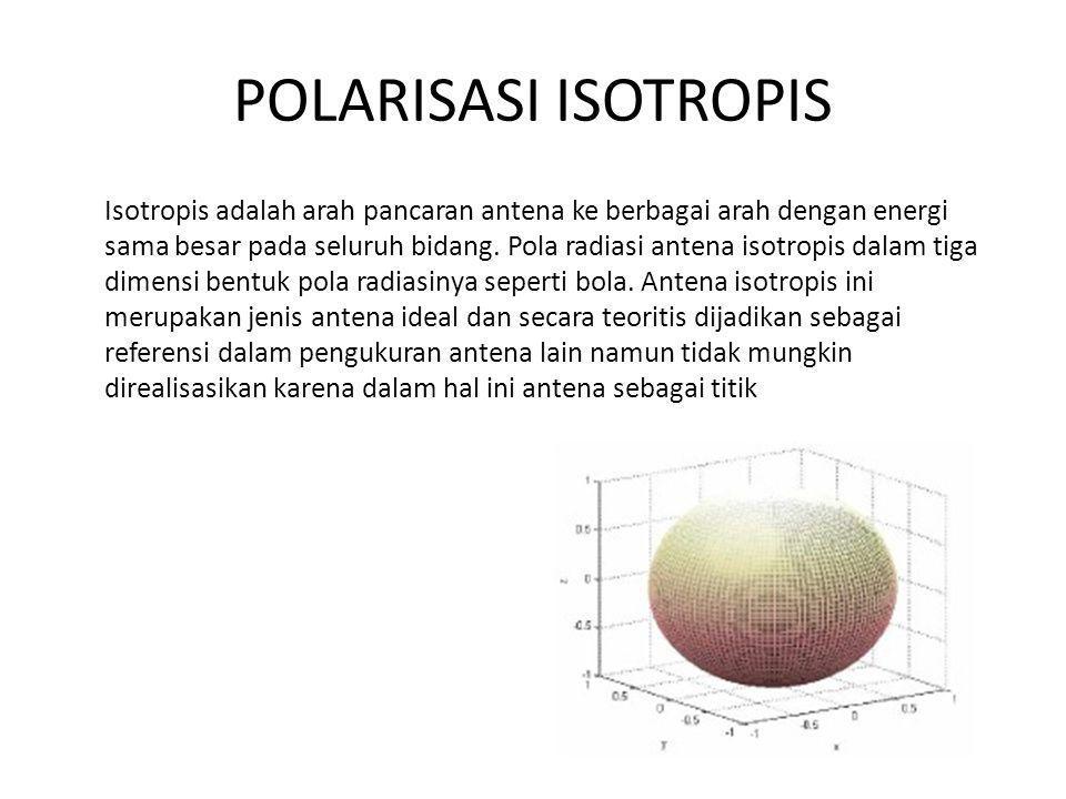 POLARISASI ISOTROPIS Isotropis adalah arah pancaran antena ke berbagai arah dengan energi sama besar pada seluruh bidang. Pola radiasi antena isotropi