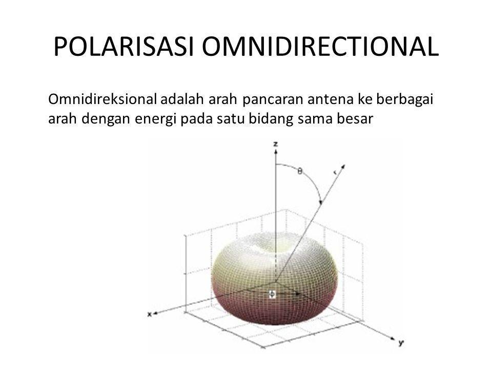 POLARISASI OMNIDIRECTIONAL Omnidireksional adalah arah pancaran antena ke berbagai arah dengan energi pada satu bidang sama besar