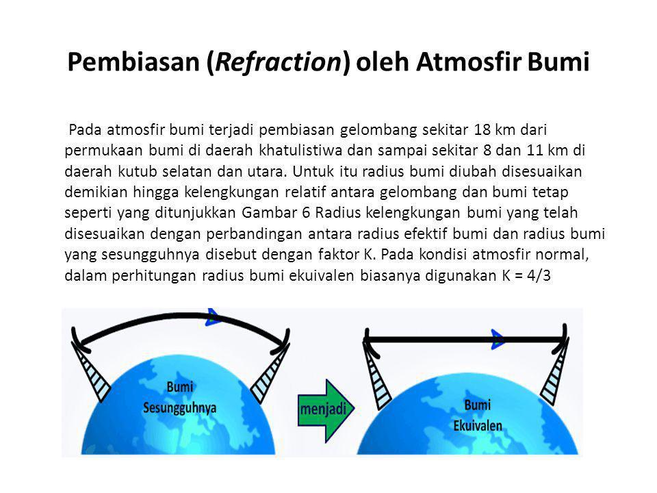 Pembiasan (Refraction) oleh Atmosfir Bumi Pada atmosfir bumi terjadi pembiasan gelombang sekitar 18 km dari permukaan bumi di daerah khatulistiwa dan