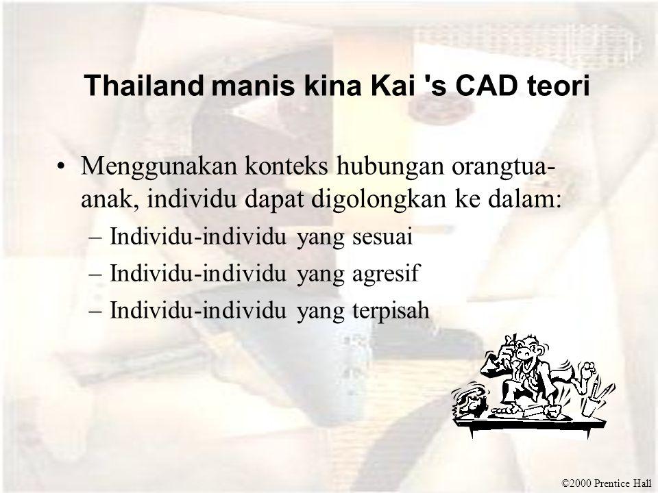 ©2000 Prentice Hall Thailand manis kina Kai 's CAD teori Menggunakan konteks hubungan orangtua- anak, individu dapat digolongkan ke dalam: –Individu-i