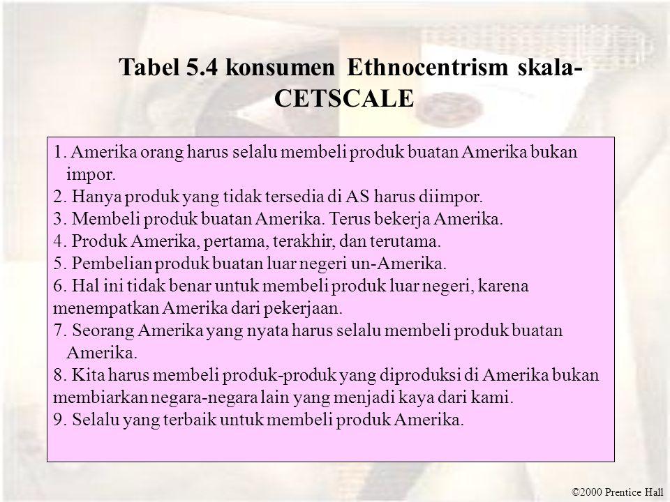 ©2000 Prentice Hall Tabel 5.4 konsumen Ethnocentrism skala- CETSCALE 1. Amerika orang harus selalu membeli produk buatan Amerika bukan impor. 2. Hanya