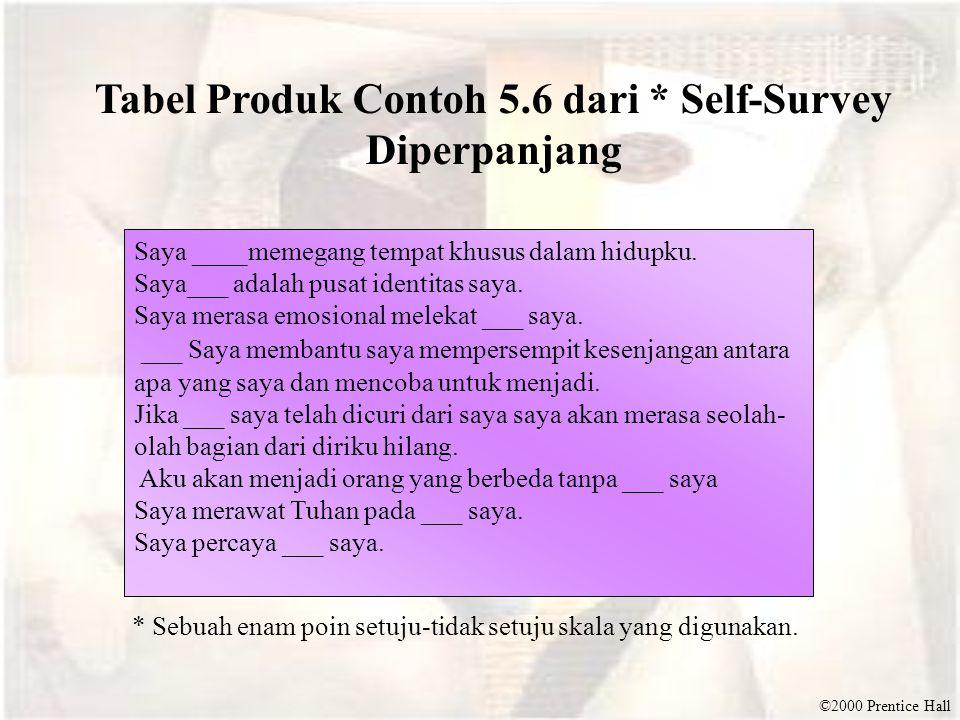 ©2000 Prentice Hall Tabel Produk Contoh 5.6 dari * Self-Survey Diperpanjang Saya ____memegang tempat khusus dalam hidupku. Saya___ adalah pusat identi