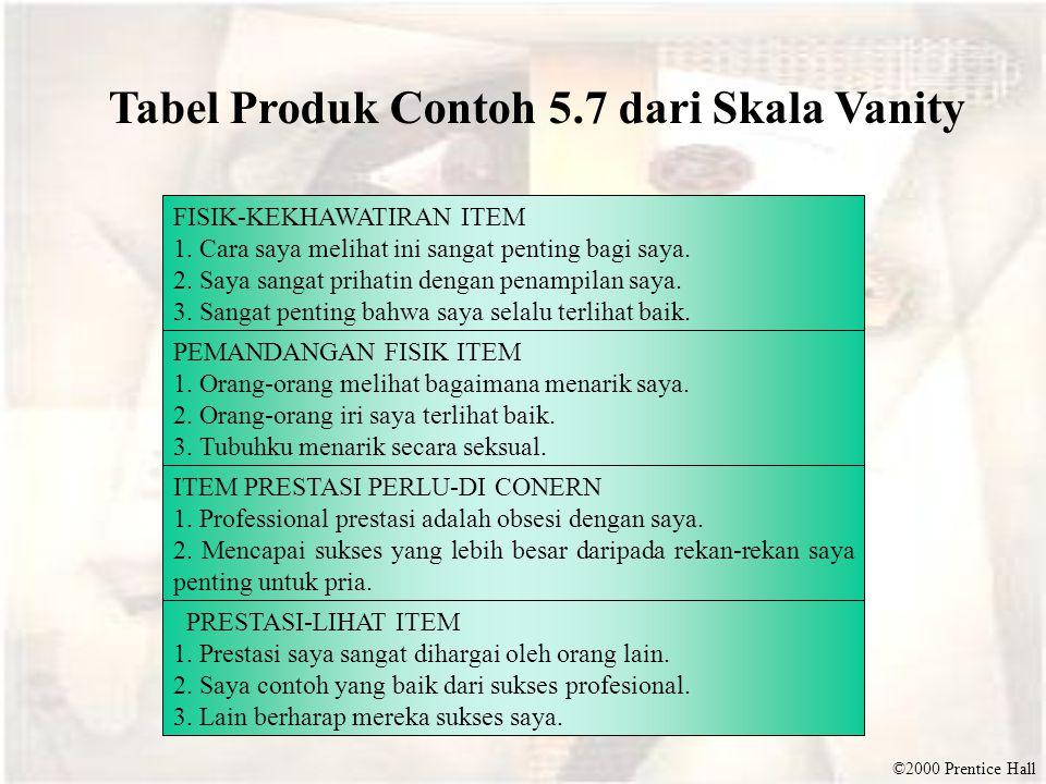 ©2000 Prentice Hall Tabel Produk Contoh 5.7 dari Skala Vanity FISIK-KEKHAWATIRAN ITEM 1. Cara saya melihat ini sangat penting bagi saya. 2. Saya sanga