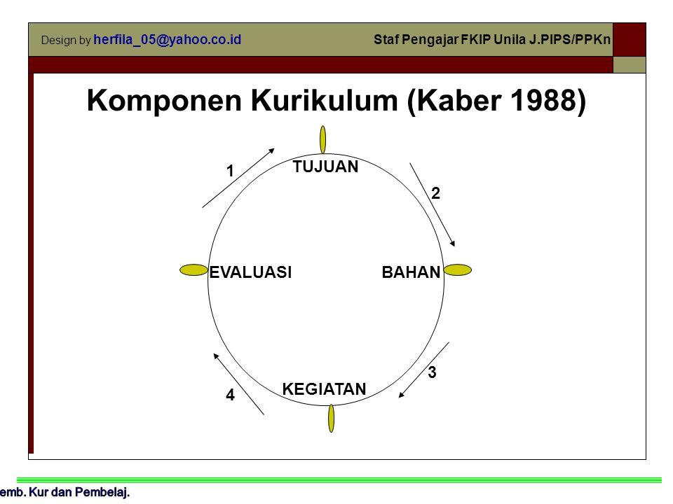 Design by herfila_05@yahoo.co.id Staf Pengajar FKIP Unila J.PIPS/PPKn Komponen Kurikulum (Kaber 1988) TUJUAN KEGIATAN BAHANEVALUASI 1 2 3 4