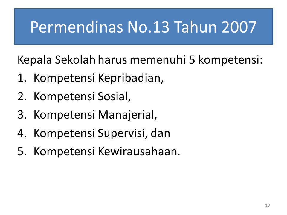 Permendinas No.13 Tahun 2007 Kepala Sekolah harus memenuhi 5 kompetensi: 1.Kompetensi Kepribadian, 2.Kompetensi Sosial, 3.Kompetensi Manajerial, 4.Kom