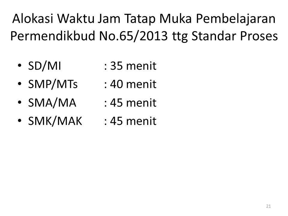 Alokasi Waktu Jam Tatap Muka Pembelajaran Permendikbud No.65/2013 ttg Standar Proses SD/MI : 35 menit SMP/MTs : 40 menit SMA/MA : 45 menit SMK/MAK : 4
