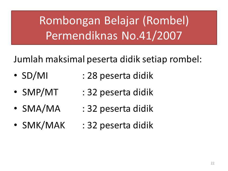 Rombongan Belajar (Rombel) Permendiknas No.41/2007 Jumlah maksimal peserta didik setiap rombel: SD/MI : 28 peserta didik SMP/MT : 32 peserta didik SMA