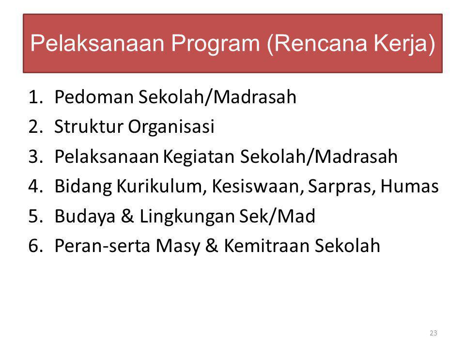 Pelaksanaan Program (Rencana Kerja) 1.Pedoman Sekolah/Madrasah 2.Struktur Organisasi 3.Pelaksanaan Kegiatan Sekolah/Madrasah 4.Bidang Kurikulum, Kesis