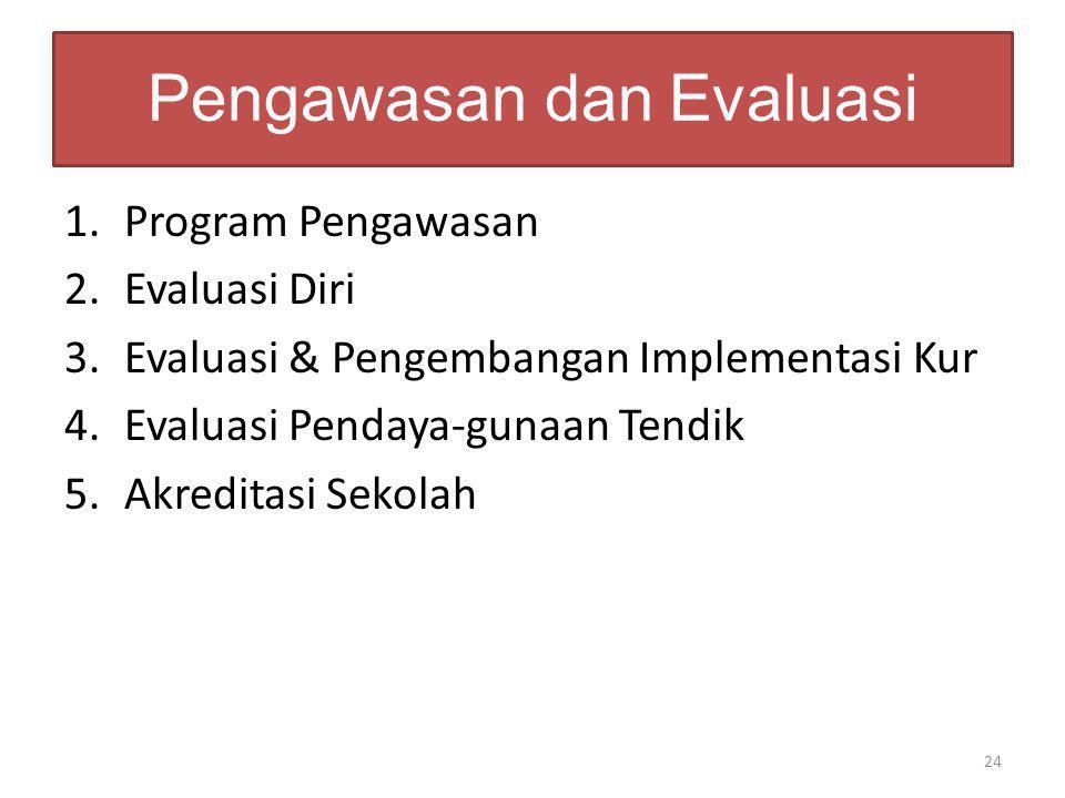Pengawasan dan Evaluasi 1.Program Pengawasan 2.Evaluasi Diri 3.Evaluasi & Pengembangan Implementasi Kur 4.Evaluasi Pendaya-gunaan Tendik 5.Akreditasi