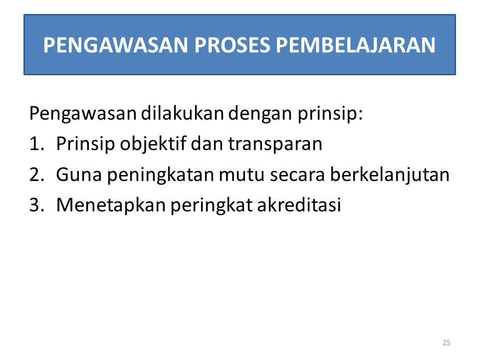 PENGAWASAN PROSES PEMBELAJARAN Pengawasan dilakukan dengan prinsip: 1.Prinsip objektif dan transparan 2.Guna peningkatan mutu secara berkelanjutan 3.M