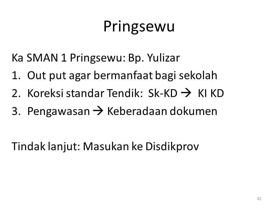Pringsewu Ka SMAN 1 Pringsewu: Bp. Yulizar 1.Out put agar bermanfaat bagi sekolah 2.Koreksi standar Tendik: Sk-KD  KI KD 3.Pengawasan  Keberadaan do