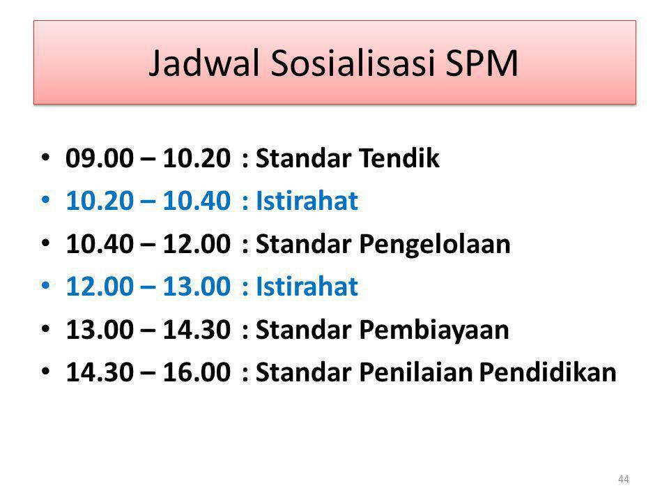 Jadwal Sosialisasi SPM 09.00 – 10.20: Standar Tendik 10.20 – 10.40: Istirahat 10.40 – 12.00: Standar Pengelolaan 12.00 – 13.00: Istirahat 13.00 – 14.3