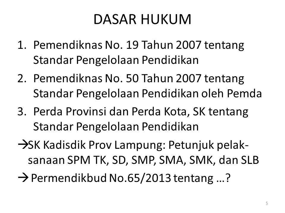 DASAR HUKUM 1.Pemendiknas No. 19 Tahun 2007 tentang Standar Pengelolaan Pendidikan 2.Pemendiknas No. 50 Tahun 2007 tentang Standar Pengelolaan Pendidi