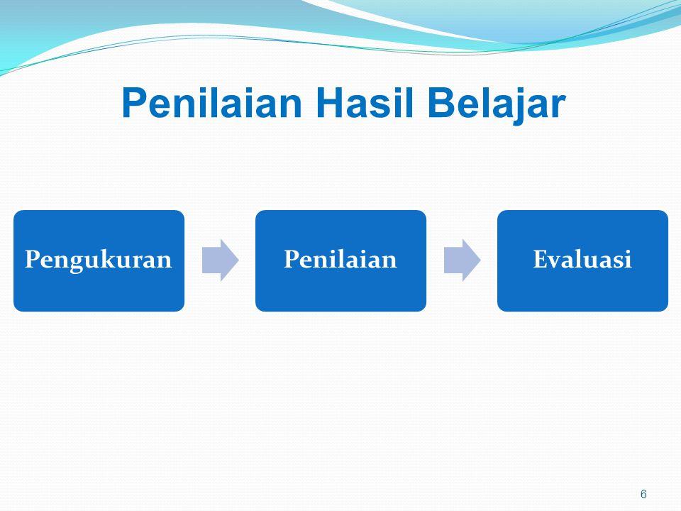 PengukuranPenilaianEvaluasi Penilaian Hasil Belajar 6
