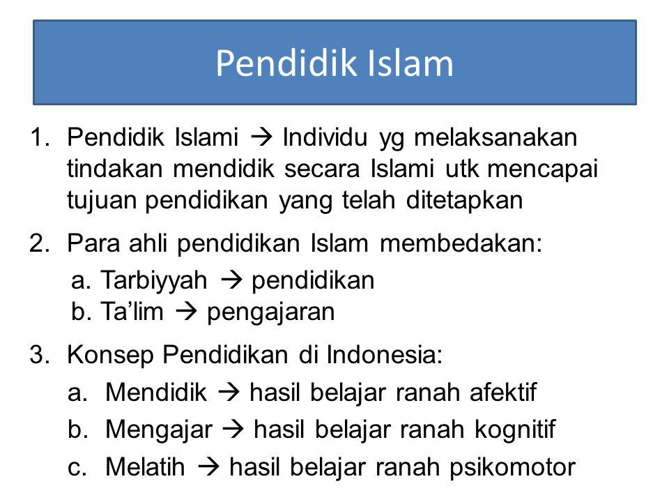 Pendidikan Islam ada 6 dalam Pengertian: 1.At-Tarbiyyah Ad-Din (Pendidikan keagamaan), 2.At-Ta'lim fil Islamy (pengajaran keislaman), 3.Tarbiyyah Al-Muslimin (Pendidikan orang-orang Islam), 4.At-tarbiyyah fil Islam (Pendidikan dalam islam), 5.At-Tarbiyyah 'inda Muslimin (pendidikan dikalangan orang Islam), dan 6.At-Tarbiyyah Al-Islamiyyah (Pendidikan Islami).