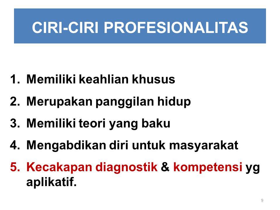 CIRI-CIRI PROFESIONALITAS 1.Memiliki keahlian khusus 2.Merupakan panggilan hidup 3.Memiliki teori yang baku 4.Mengabdikan diri untuk masyarakat 5.Kecakapan diagnostik & kompetensi yg aplikatif.