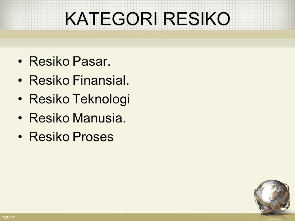KATEGORI RESIKO Resiko Pasar. Resiko Finansial. Resiko Teknologi Resiko Manusia. Resiko Proses
