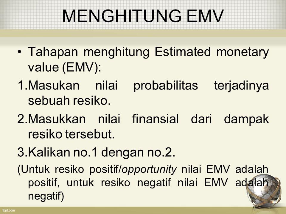 MENGHITUNG EMV Tahapan menghitung Estimated monetary value (EMV): 1.Masukan nilai probabilitas terjadinya sebuah resiko.