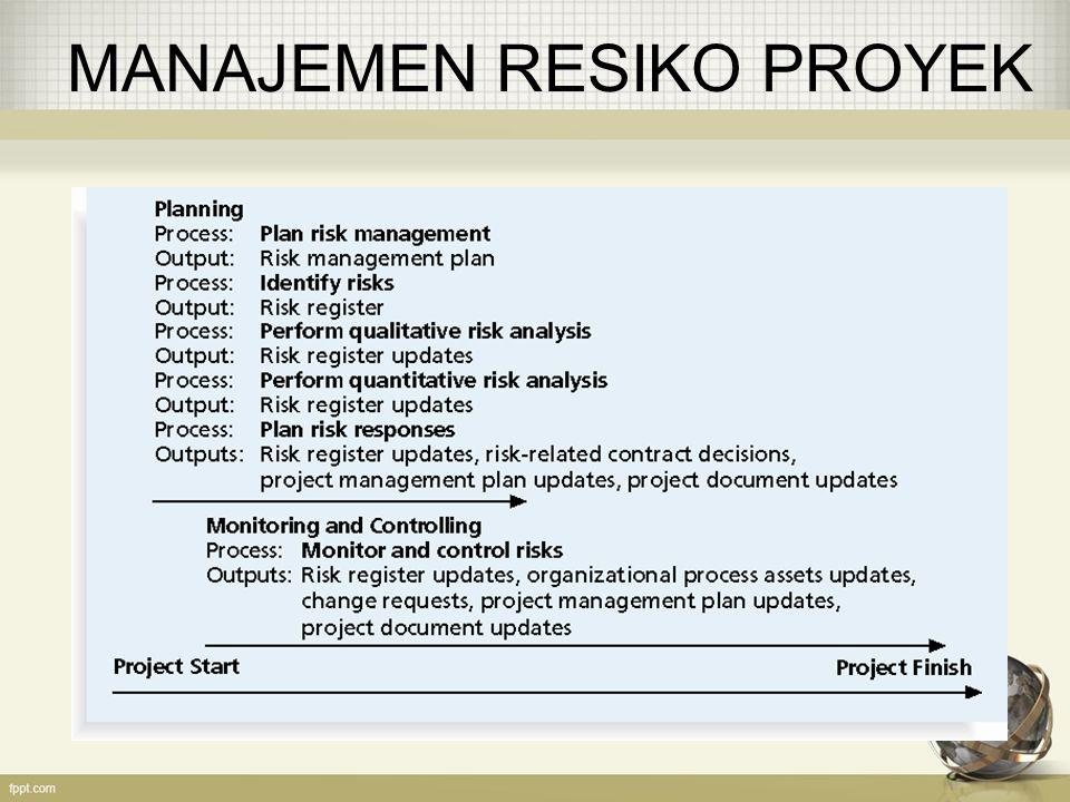 PERENCANAAN MANAJEMEN RESIKO Output: Dokumen rencana pengelolaan resiko.