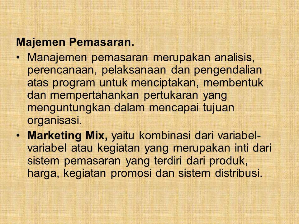 Konsep Pemasaran (marketing concept).