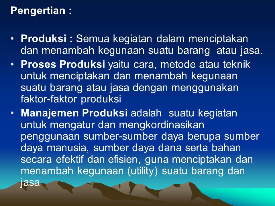 Pengertian : Produksi : Semua kegiatan dalam menciptakan dan menambah kegunaan suatu barang atau jasa. Proses Produksi yaitu cara, metode atau teknik