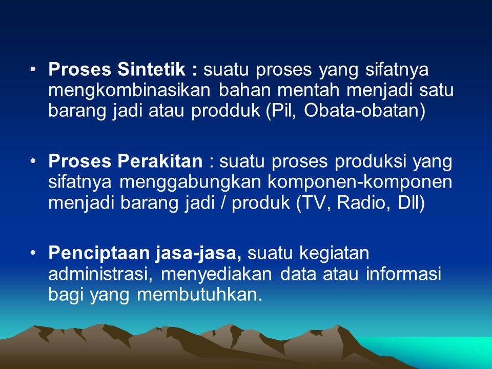 Proses Sintetik : suatu proses yang sifatnya mengkombinasikan bahan mentah menjadi satu barang jadi atau prodduk (Pil, Obata-obatan) Proses Perakitan