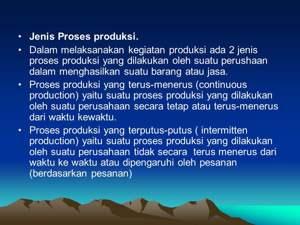 Jenis Proses produksi. Dalam melaksanakan kegiatan produksi ada 2 jenis proses produksi yang dilakukan oleh suatu perushaan dalam menghasilkan suatu b