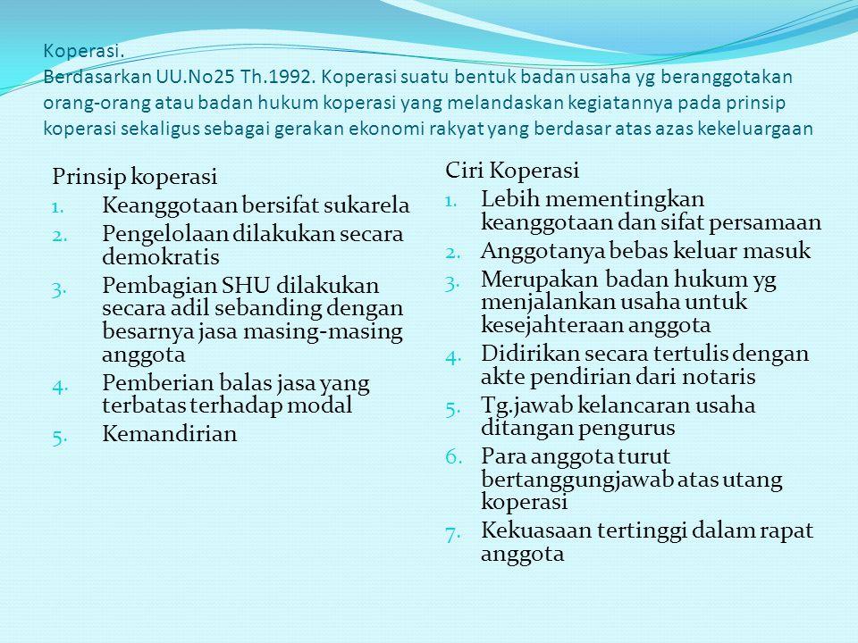 Koperasi.Berdasarkan UU.No25 Th.1992.