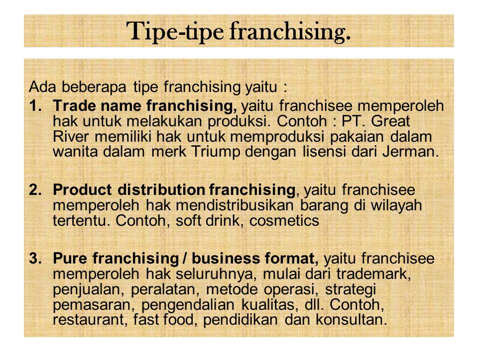 Sistem franchising/waralaba dimulai dengan apa yang disebut dengan waralaba produk (product franchising), yaitu merupakan suatu usaha keagenan, sepert