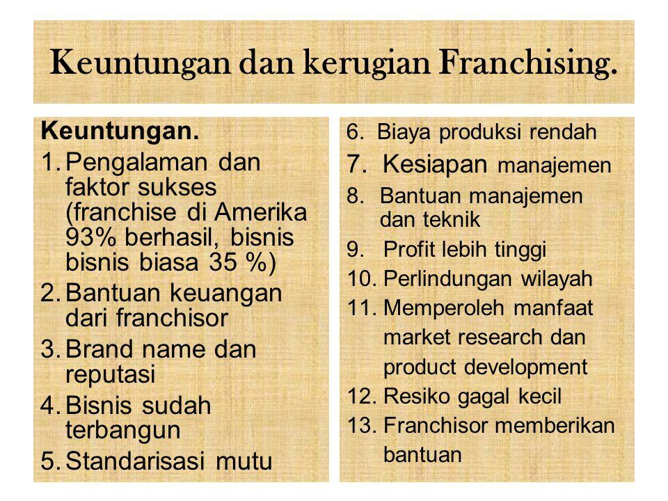 Tipe-tipe franchising. Ada beberapa tipe franchising yaitu : 1.Trade name franchising, yaitu franchisee memperoleh hak untuk melakukan produksi. Conto