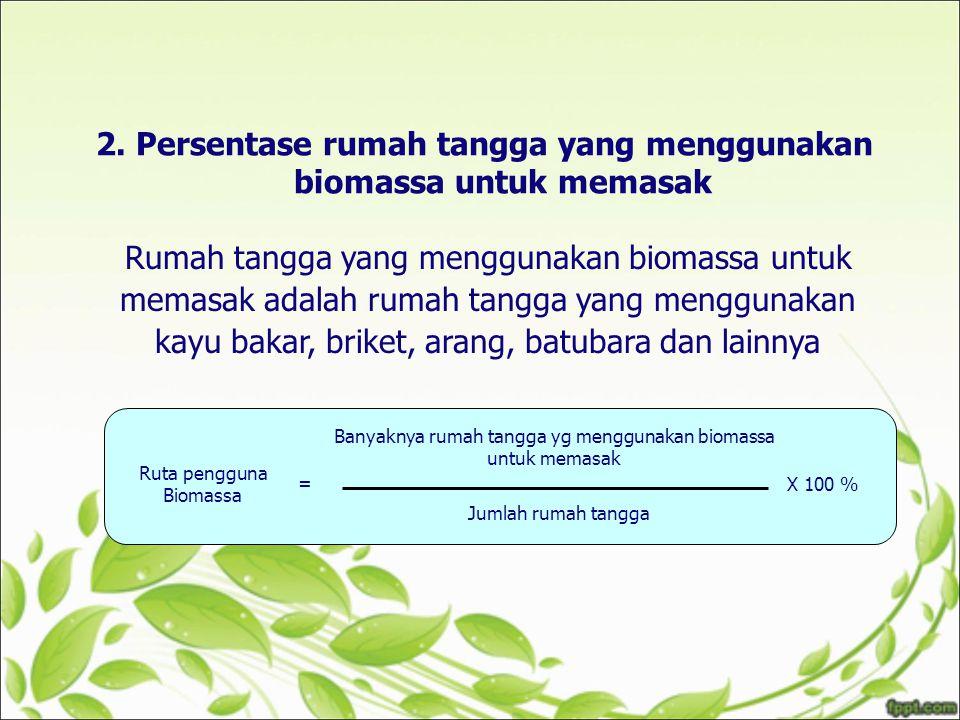 2. Persentase rumah tangga yang menggunakan biomassa untuk memasak Banyaknya rumah tangga yg menggunakan biomassa untuk memasak Jumlah rumah tangga X