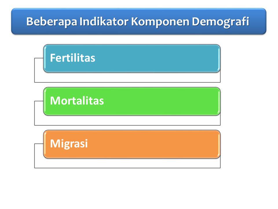 PENDAHULUAN Beberapa Indikator Komponen Demografi Beberapa Indikator Komponen Demografi Beberapa Indikator Komponen Demografi Beberapa Indikator Kompo