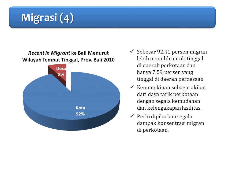 PENDAHULUAN Migrasi (4) Migrasi (4) Migrasi (4) Migrasi (4) Sebesar 92,41 persen migran lebih memilih untuk tinggal di daerah perkotaan dan hanya 7,59
