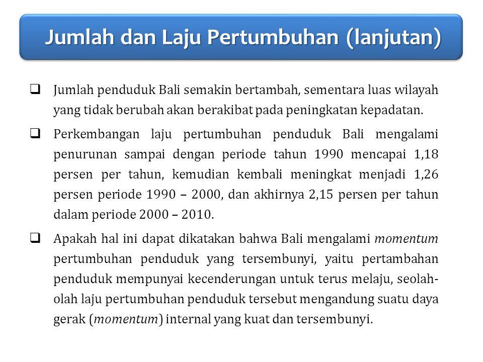 PENDAHULUAN  Jumlah penduduk Bali semakin bertambah, sementara luas wilayah yang tidak berubah akan berakibat pada peningkatan kepadatan.  Perkemban