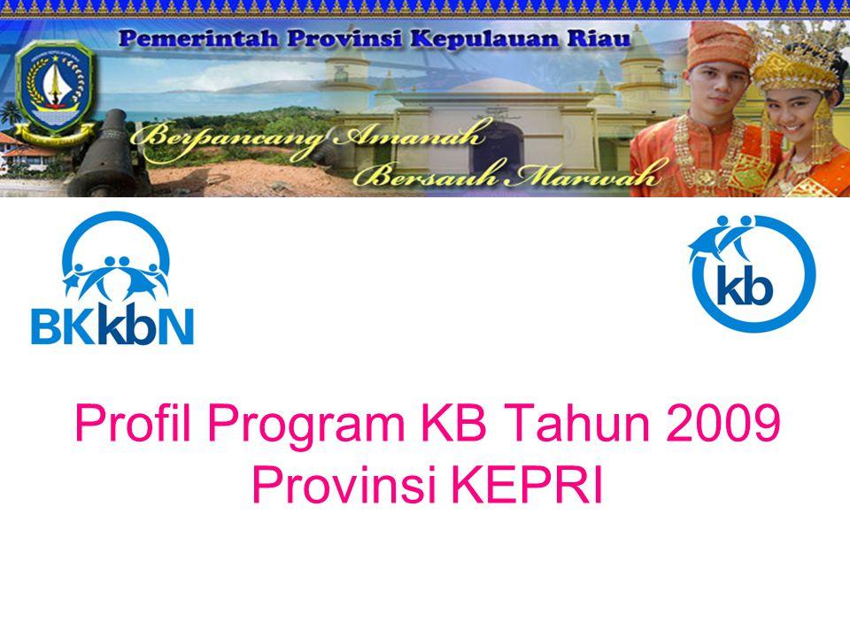 Profil Program KB Tahun 2009 Provinsi KEPRI 1