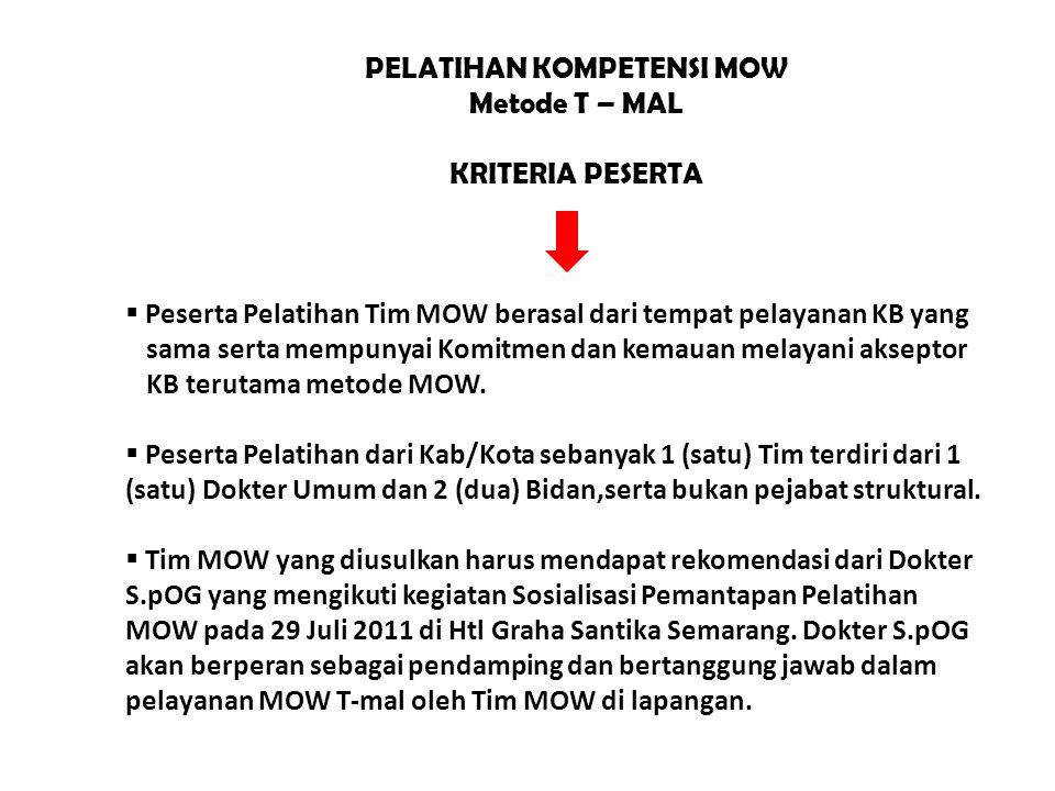 PELATIHAN KOMPETENSI MOW Metode T – MAL KRITERIA PESERTA  Peserta Pelatihan Tim MOW berasal dari tempat pelayanan KB yang sama serta mempunyai Komitmen dan kemauan melayani akseptor KB terutama metode MOW.