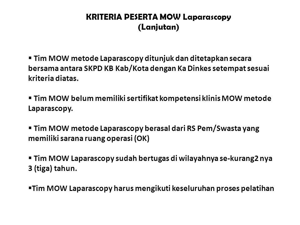 KRITERIA PESERTA MOW Laparascopy (Lanjutan)  Tim MOW metode Laparascopy ditunjuk dan ditetapkan secara bersama antara SKPD KB Kab/Kota dengan Ka Dinkes setempat sesuai kriteria diatas.