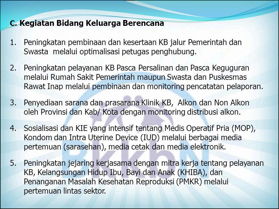 6. Pembinaan KB Lestari. 7. Pemantapan Bhakti TNI-KB-KES terpadu, Bhakti POLRI-KB- KES, KESRAK-PKK-KB-KES. 8. Pengembangan dan pemanfaatan SIDUGA berb