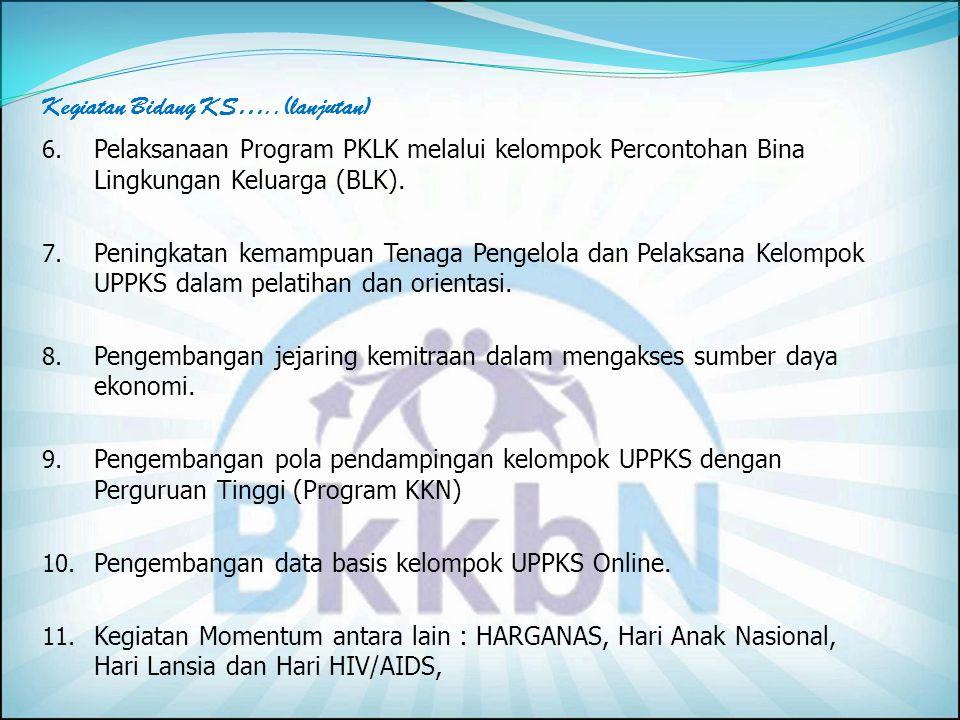  Pembinaan dan Pengembangan PIK Remaja dan Mahasiswa.  Orientasi PIK Remaja dan Mahasiswa.  Workshop pengembangan kualitas PIK Mahasiswa. c. Mening
