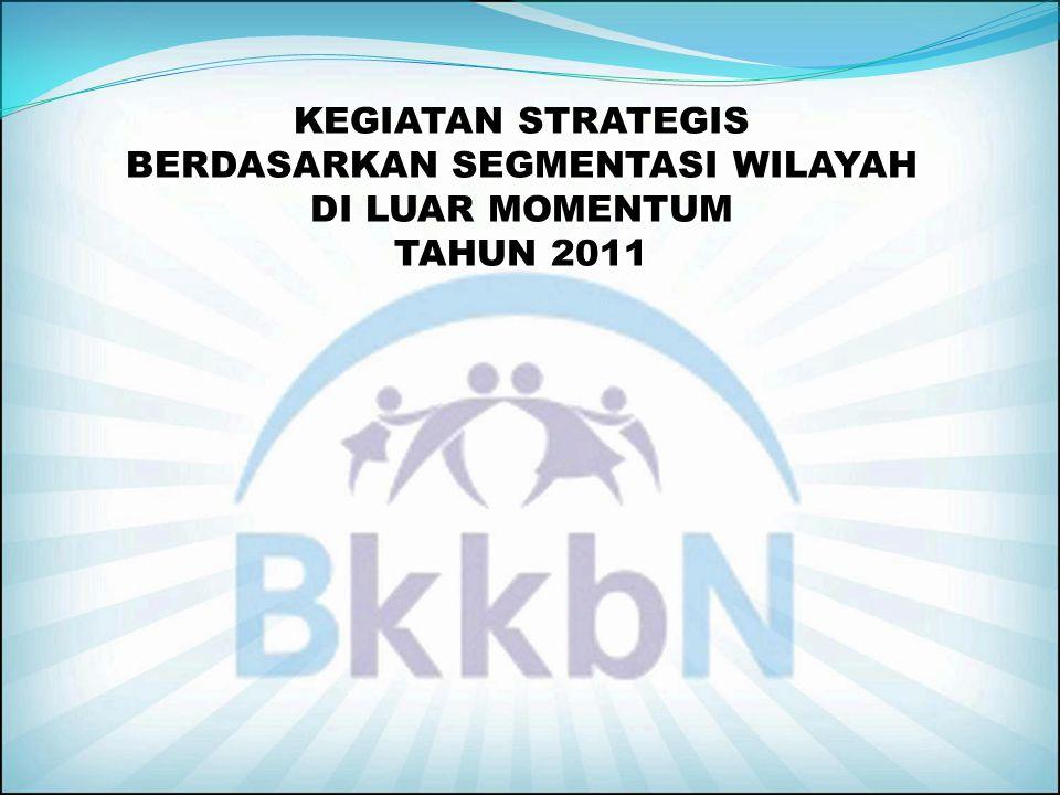 3.Dukungan Manajemen dan tugas teknis lainnya. a.