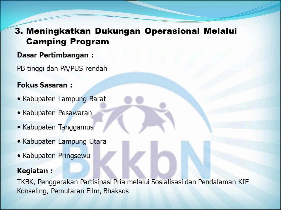 2. Optimalisasi Pemanfaatan Sarana Pelayanan KB Dasar Pertimbangan : Pelayanan KKB terhadap PUS rendah Fokus Sasaran : Kota Bandar Lampung Kabupaten M
