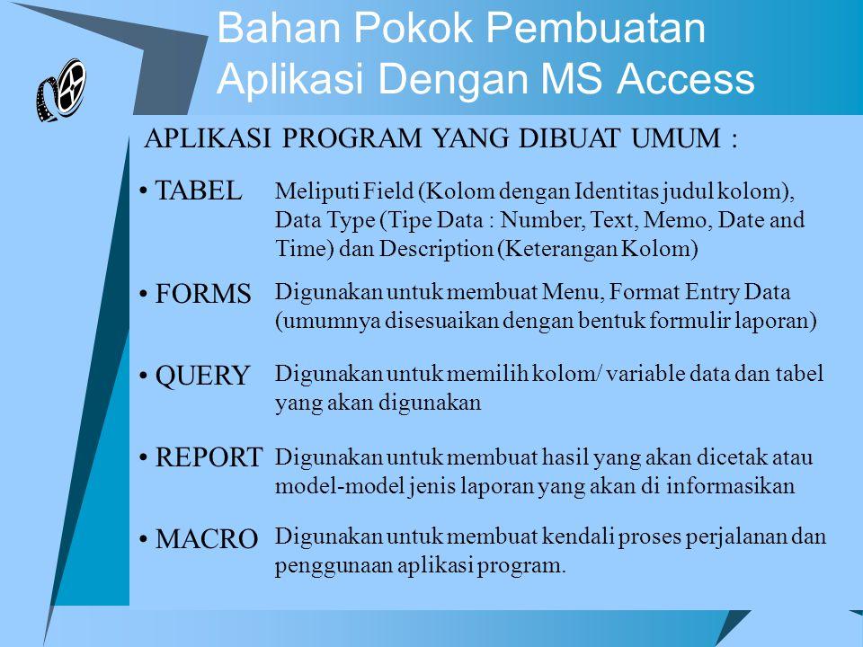 Bahan Pokok Pembuatan Aplikasi Dengan MS Access APLIKASI PROGRAM YANG DIBUAT UMUM : TABEL FORMS QUERY REPORT MACRO Meliputi Field (Kolom dengan Identitas judul kolom), Data Type (Tipe Data : Number, Text, Memo, Date and Time) dan Description (Keterangan Kolom) Digunakan untuk membuat Menu, Format Entry Data (umumnya disesuaikan dengan bentuk formulir laporan) Digunakan untuk memilih kolom/ variable data dan tabel yang akan digunakan Digunakan untuk membuat hasil yang akan dicetak atau model-model jenis laporan yang akan di informasikan Digunakan untuk membuat kendali proses perjalanan dan penggunaan aplikasi program.