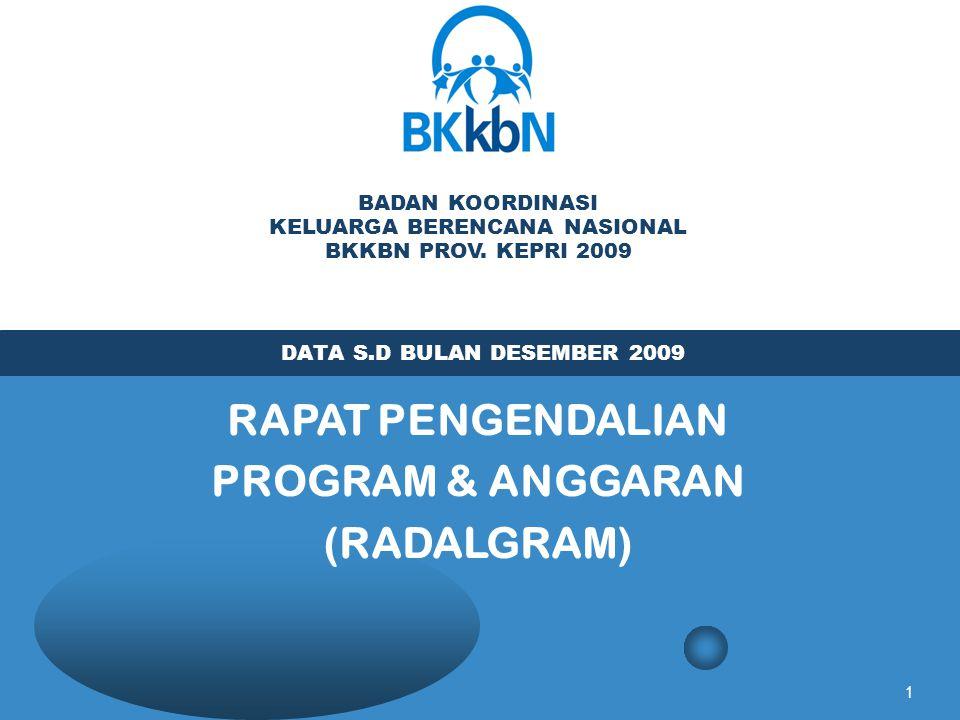 1 DATA S.D BULAN DESEMBER 2009 BADAN KOORDINASI KELUARGA BERENCANA NASIONAL BKKBN PROV.