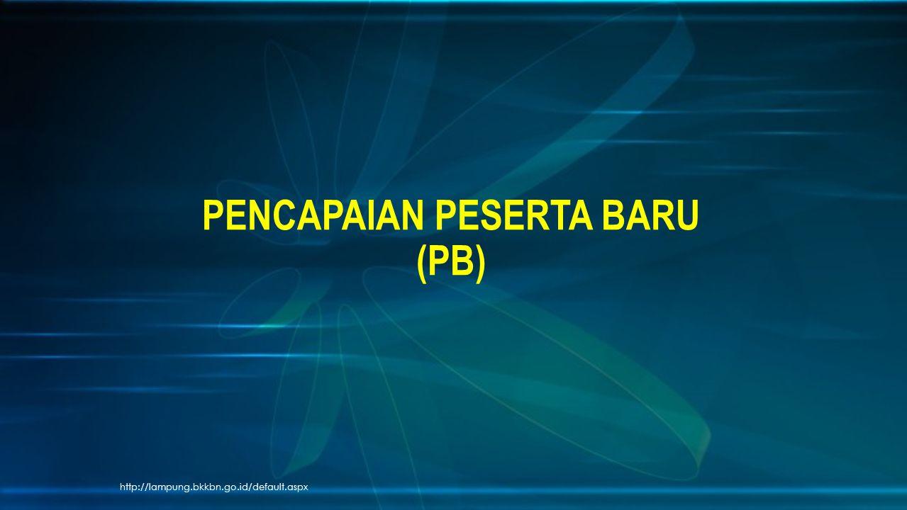 http://lampung.bkkbn.go.id/default.aspx PENCAPAIAN PESERTA BARU (PB)