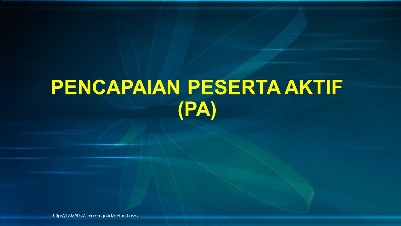 http://LAMPUNG.bkkbn.go.id/default.aspx PENCAPAIAN PESERTA AKTIF (PA)