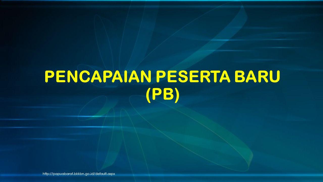 http://papuabarat.bkkbn.go.id/default.aspx PENCAPAIAN PESERTA BARU (PB)