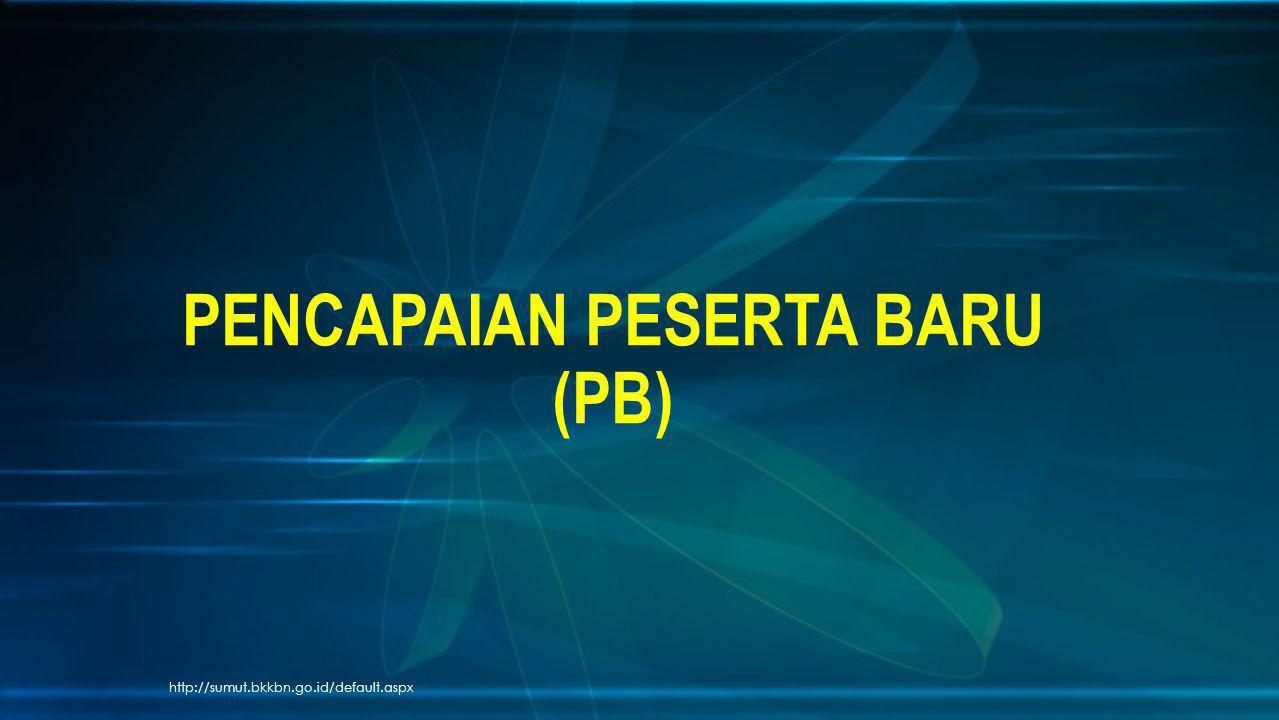 http://sumut.bkkbn.go.id/default.aspx PENCAPAIAN PESERTA BARU (PB)